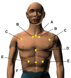 Acupressure Points Hiccups